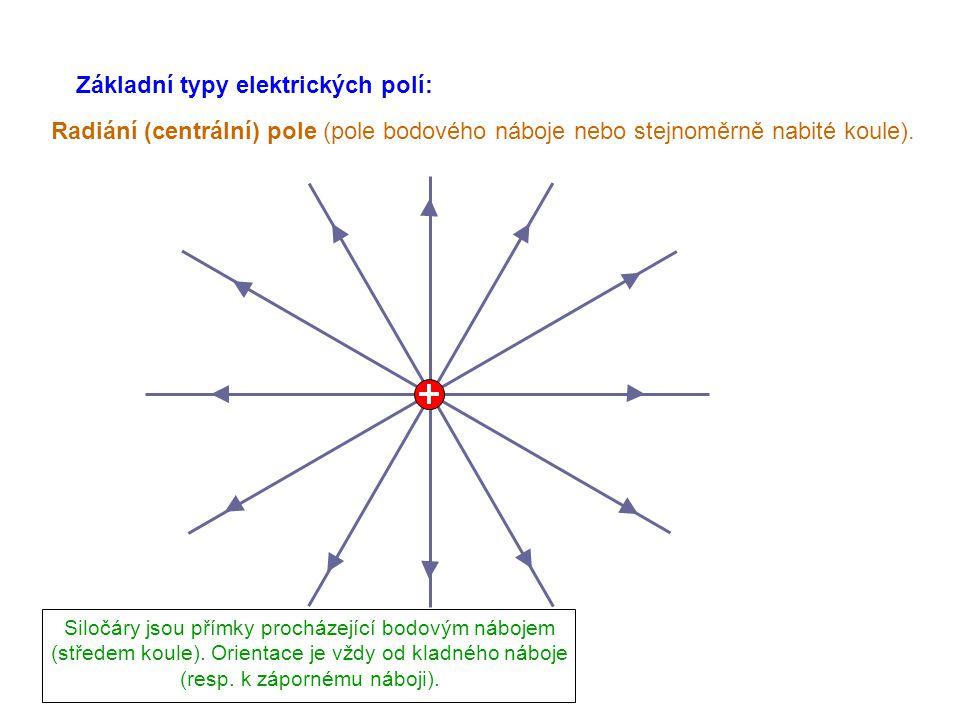 Základní typy elektrických polí: Siločáry jsou přímky procházející bodovým nábojem (středem koule). Orientace je vždy od kladného náboje (resp. k zápo