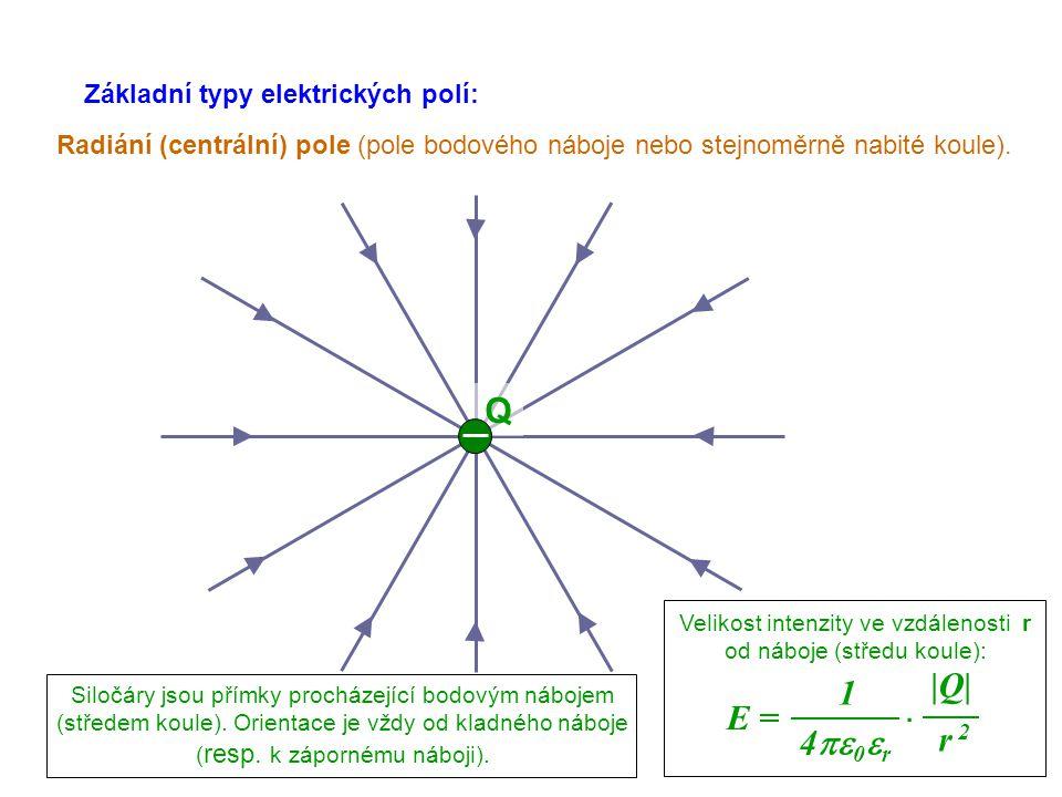 Základní typy elektrických polí: Radiání (centrální) pole (pole bodového náboje nebo stejnoměrně nabité koule). Siločáry jsou přímky procházející bodo
