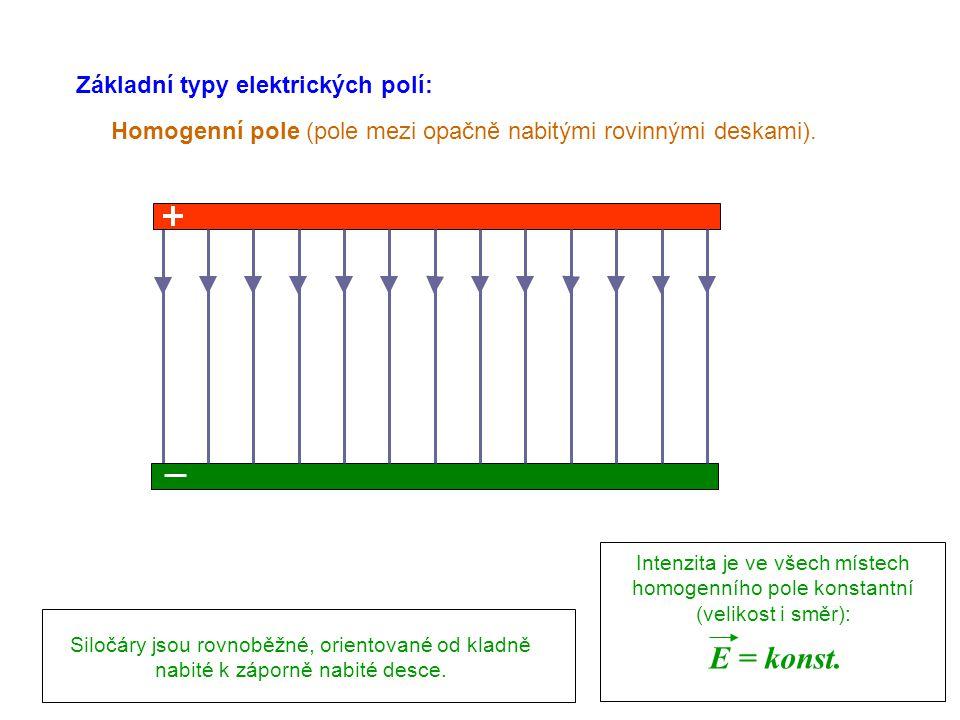 Základní typy elektrických polí: Homogenní pole (pole mezi opačně nabitými rovinnými deskami). Siločáry jsou rovnoběžné, orientované od kladně nabité