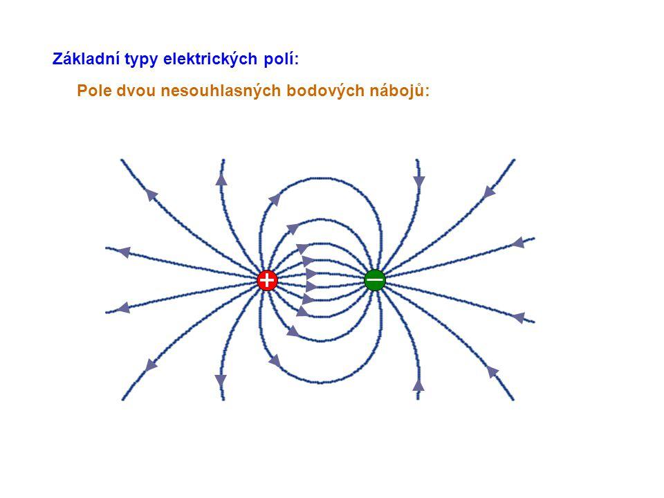 Základní typy elektrických polí: Pole dvou nesouhlasných bodových nábojů:
