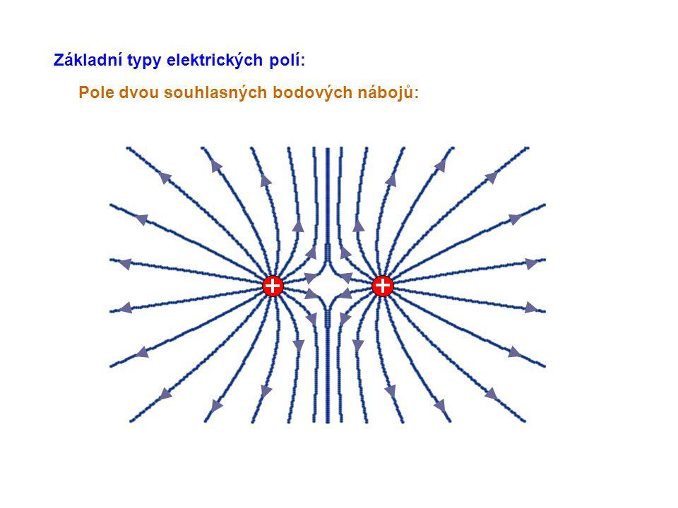 Základní typy elektrických polí: Pole dvou souhlasných bodových nábojů: