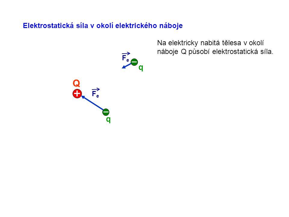 Elektrostatická síla v okolí elektrického náboje FeFe FeFe Q q q Na elektricky nabitá tělesa v okolí náboje Q působí elektrostatická síla.