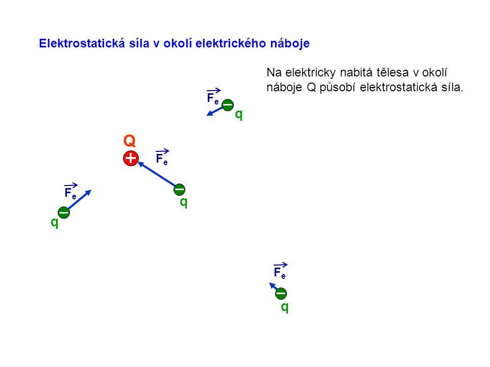 Elektrostatická síla v okolí elektrického náboje FeFe FeFe FeFe FeFe Q FeFe q q q q q Na elektricky nabitá tělesa v okolí náboje Q působí elektrostatická síla.