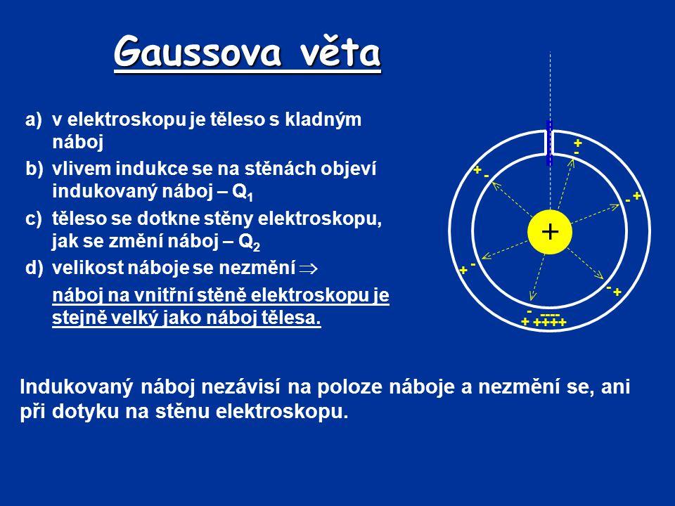 Gaussova věta a)v elektroskopu je těleso s kladným náboj b)vlivem indukce se na stěnách objeví indukovaný náboj – Q 1 c)těleso se dotkne stěny elektro