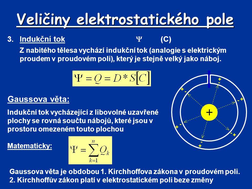 Veličiny elektrostatického pole 3.Indukční tok  (C) Z nabitého tělesa vychází indukční tok (analogie s elektrickým proudem v proudovém poli), který j
