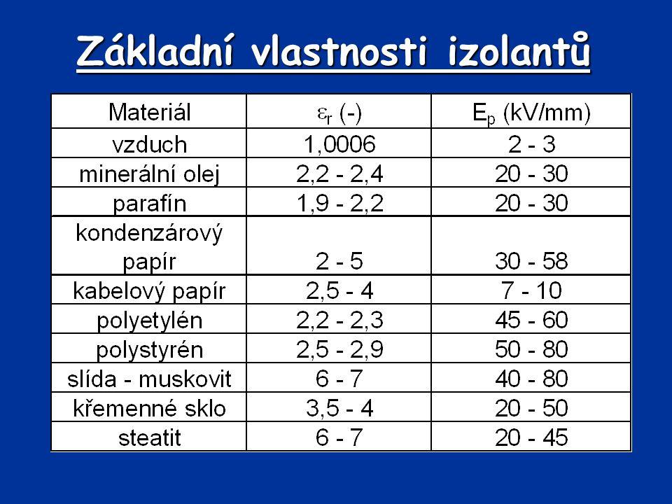 Základní vlastnosti izolantů