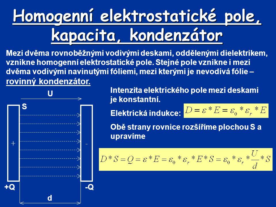 Homogenní elektrostatické pole, kapacita, kondenzátor Mezi dvěma rovnoběžnými vodivými deskami, oddělenými dielektrikem, vznikne homogenní elektrostat