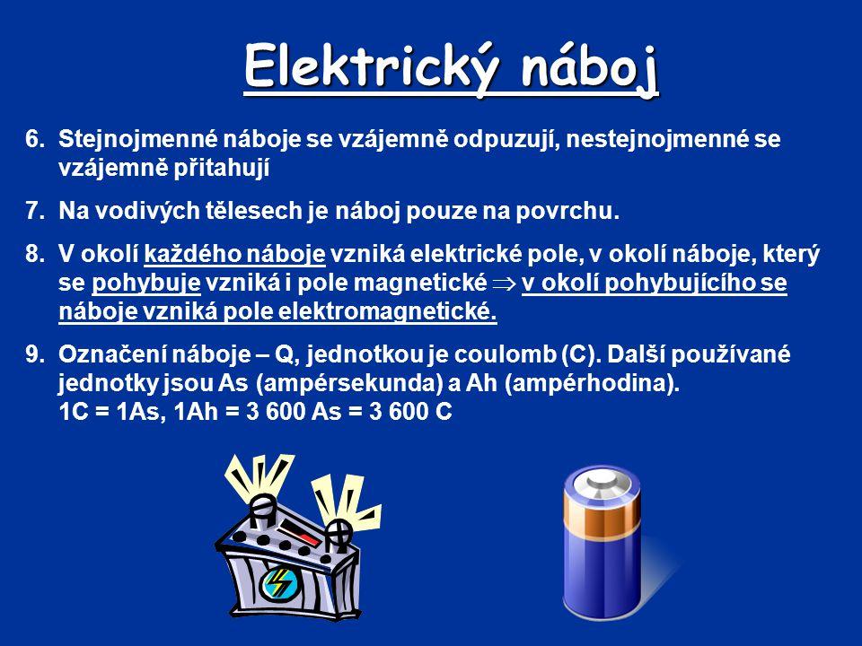 Elektrostatické pole -je pole mezi dvěma náboji v klidu nebo vznikne mezi dvěma vodivými deskami – elektrodami, které je připojeno na napětí.