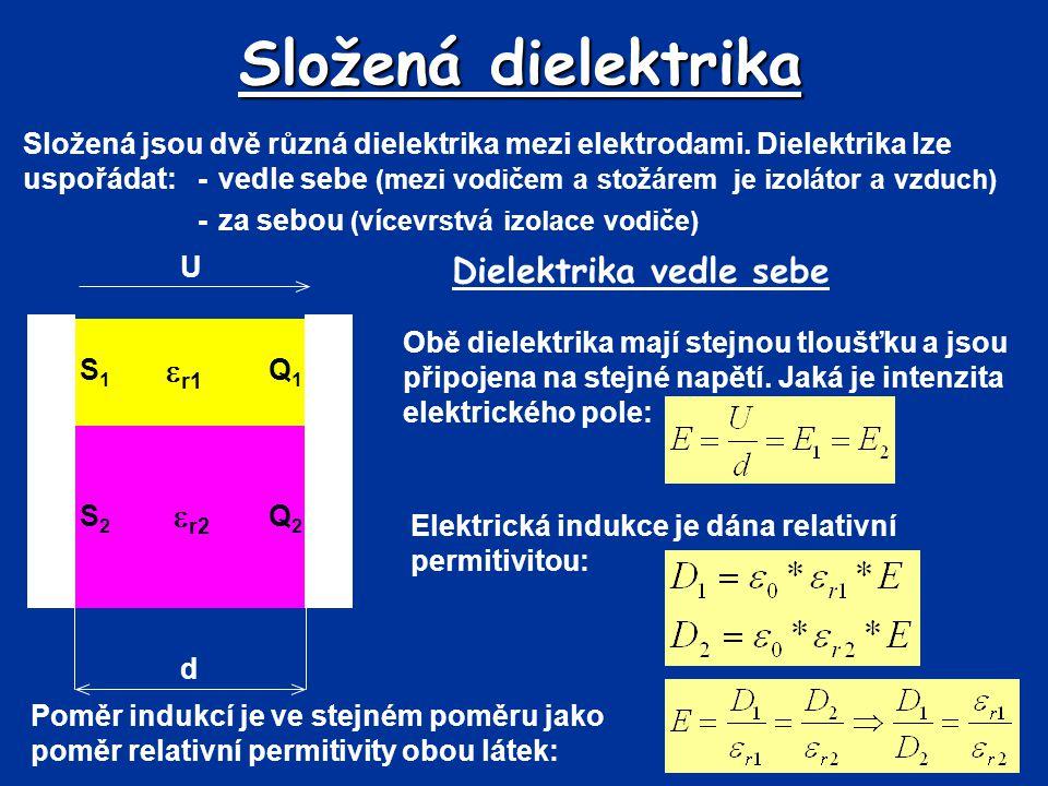 Složená dielektrika Složená jsou dvě různá dielektrika mezi elektrodami. Dielektrika lze uspořádat:-vedle sebe (mezi vodičem a stožárem je izolátor a