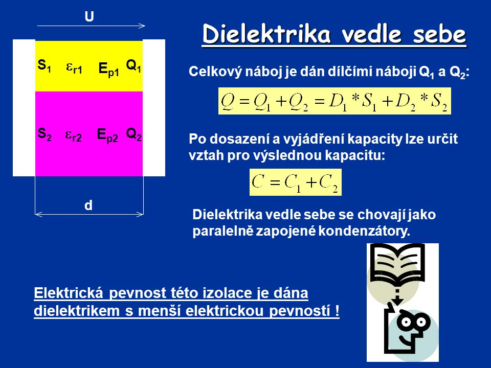 Dielektrika vedle sebe Celkový náboj je dán dílčími náboji Q 1 a Q 2 : S1S1 Q2Q2 d U S2S2 Q1Q1  r1  r2 Dielektrika vedle sebe se chovají jako parale