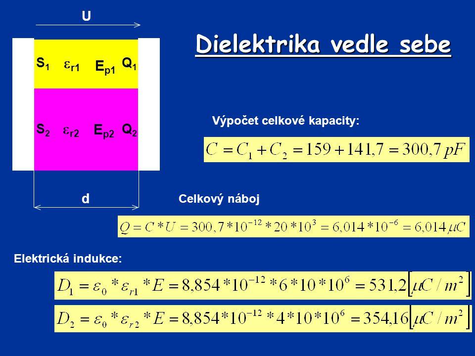 Dielektrika vedle sebe Výpočet celkové kapacity: S1S1 Q2Q2 d U S2S2 Q1Q1  r1  r2 E p1 E p2 Celkový náboj Elektrická indukce: