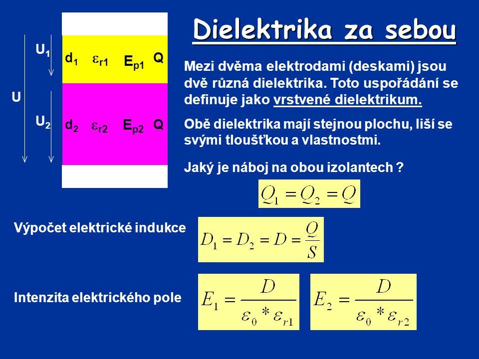 Dielektrika za sebou Mezi dvěma elektrodami (deskami) jsou dvě různá dielektrika. Toto uspořádání se definuje jako vrstvené dielektrikum. Obě dielektr