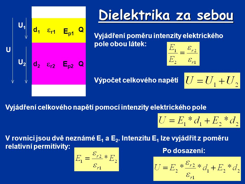 Dielektrika za sebou Výpočet celkového napětí d1d1 Q U d2d2 Q  r1  r2 E p1 E p2 U2U2 U1U1 Vyjádření poměru intenzity elektrického pole obou látek: V