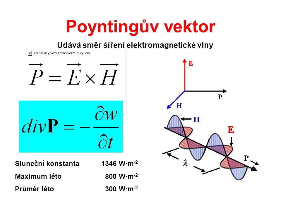 Aplikace Mikrovlnná trouba Frekvence 2,45 GHz, λ = 12,5 cm Výkon1 kW Účinnost20 – 60 % nemožnost regulovat výkon magnetronu, dáno geometrickými rozměry Hustota výkonu v kuřeti je funkcí εpermitivitou [F·m -1 ] µ permeabilitou [H · m -1 ]  vodivostí [S · m -1 ]
