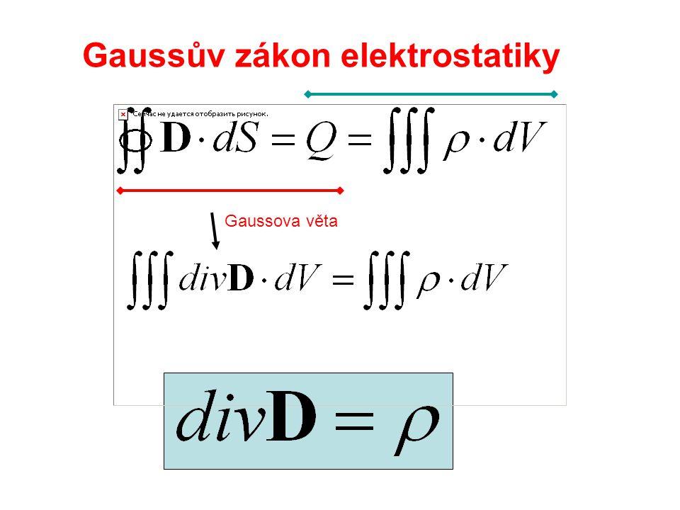 Gaussův zákon elektrostatiky Gaussova věta