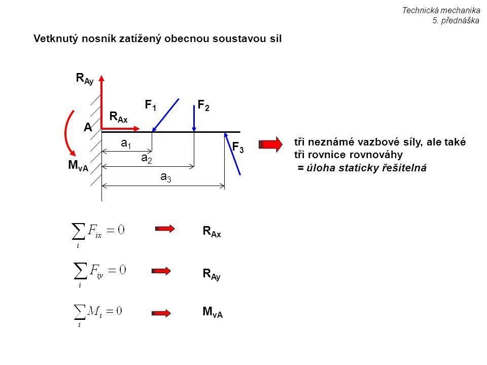 Vetknutý nosník zatížený obecnou soustavou sil tři neznámé vazbové síly, ale také tři rovnice rovnováhy = úloha staticky řešitelná F2F2 F3F3 F1F1 a1a1