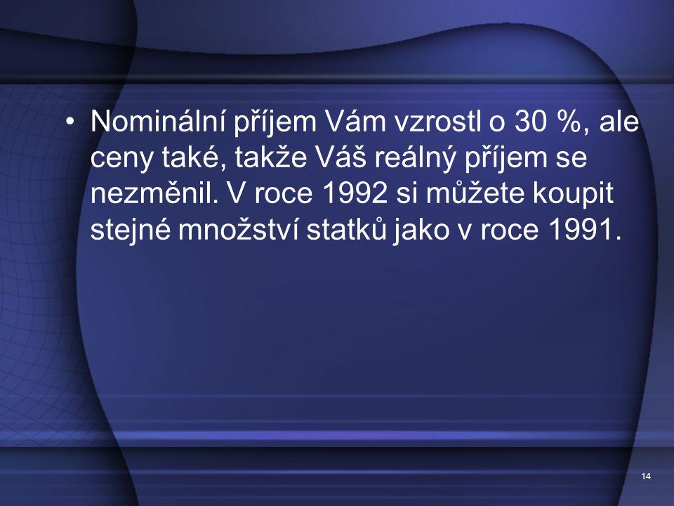 14 Nomin á ln í př í jem V á m vzrostl o 30 %, ale ceny tak é, takže V áš re á lný př í jem se nezměnil.