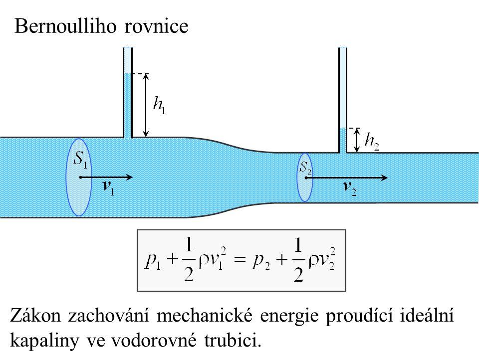 Zákon zachování mechanické energie proudící ideální kapaliny ve vodorovné trubici. Bernoulliho rovnice
