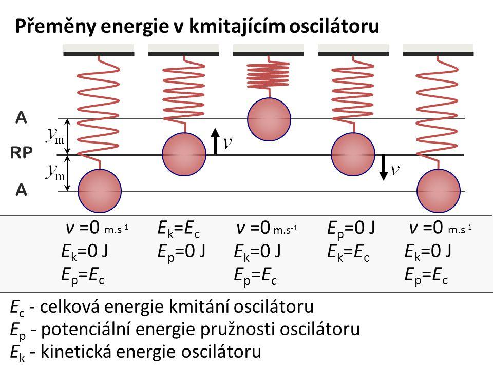 E c - celková energie kmitání oscilátoru E p - potenciální energie pružnosti oscilátoru E k - kinetická energie oscilátoru Přeměny energie v kmitající
