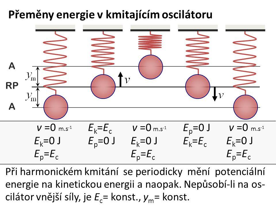Při harmonickém kmitání se periodicky mění potenciální energie na kinetickou energii a naopak. Nepůsobí-li na os- cilátor vnější síly, je E c = konst.