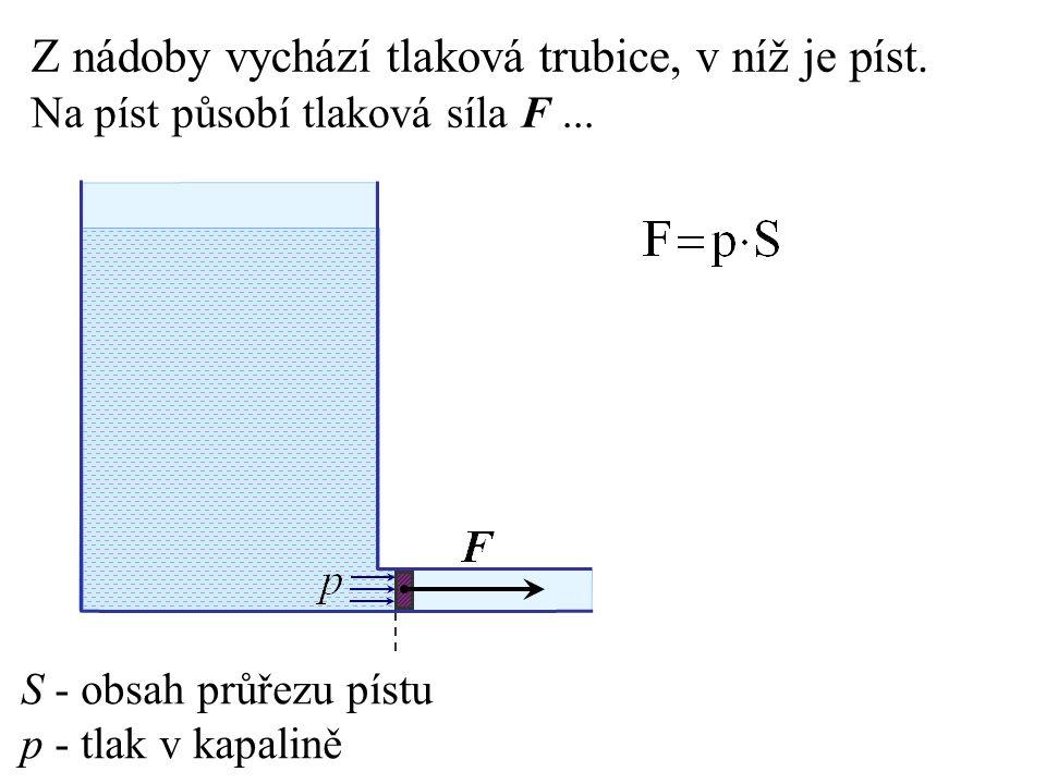 Z nádoby vychází tlaková trubice, v níž je píst. Na píst působí tlaková síla F... S - obsah průřezu pístu p - tlak v kapalině