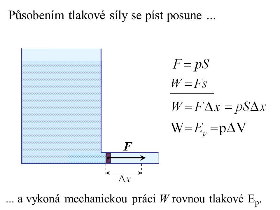 Hydrostatický tlak p v trubici určuje hodnotu potenci- ální tlakové energie E p jednotkového objemu (E p = p).