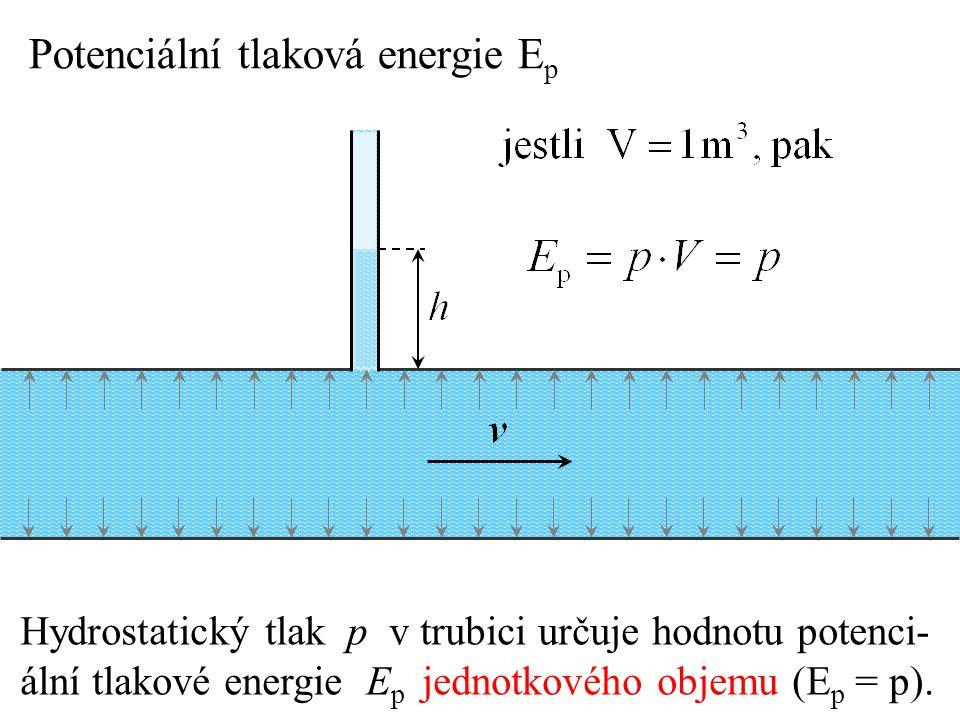 Součet tlakové pot.energie E p a kinetické energie E k v jednotkovém objemu kapaliny je stálý.