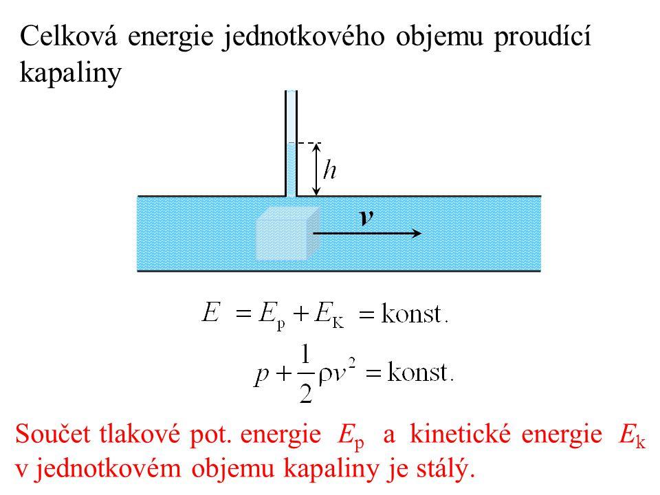 Součet tlakové pot. energie E p a kinetické energie E k v jednotkovém objemu kapaliny je stálý. Celková energie jednotkového objemu proudící kapaliny
