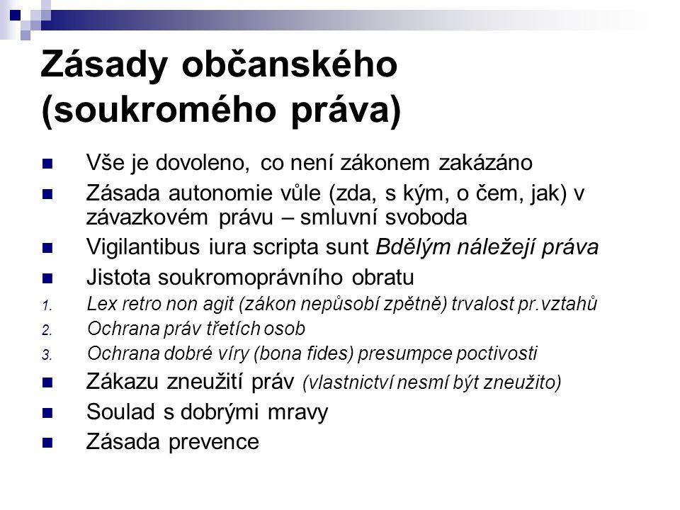 Zásady občanského (soukromého práva) Vše je dovoleno, co není zákonem zakázáno Zásada autonomie vůle (zda, s kým, o čem, jak) v závazkovém právu – smluvní svoboda Vigilantibus iura scripta sunt Bdělým náležejí práva Jistota soukromoprávního obratu 1.