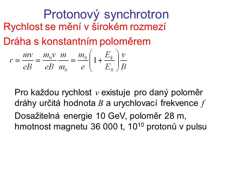 Protonový synchrotron Rychlost se mění v širokém rozmezí Dráha s konstantním poloměrem Pro každou rychlost v existuje pro daný poloměr dráhy určitá ho