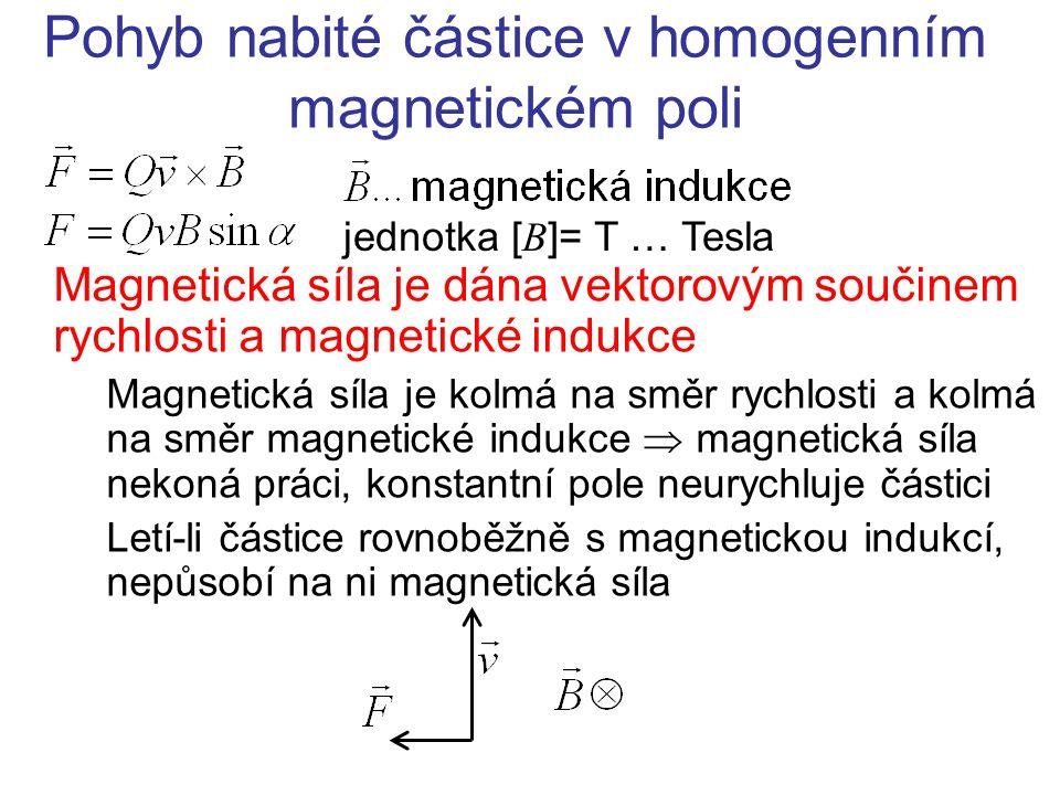 Pohyb nabité částice v homogenním magnetickém poli Rychlostní selektor Vektory magnetické indukce a elektrického pole kolmé na vektor rychlosti nabité částice Pouze částice s rychlostí splňující podmínku se nebude účinkem polí vychylovat