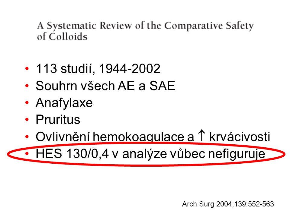 113 studií, 1944-2002 Souhrn všech AE a SAE Anafylaxe Pruritus Ovlivnění hemokoagulace a  krvácivosti HES 130/0,4 v analýze vůbec nefiguruje Arch Sur