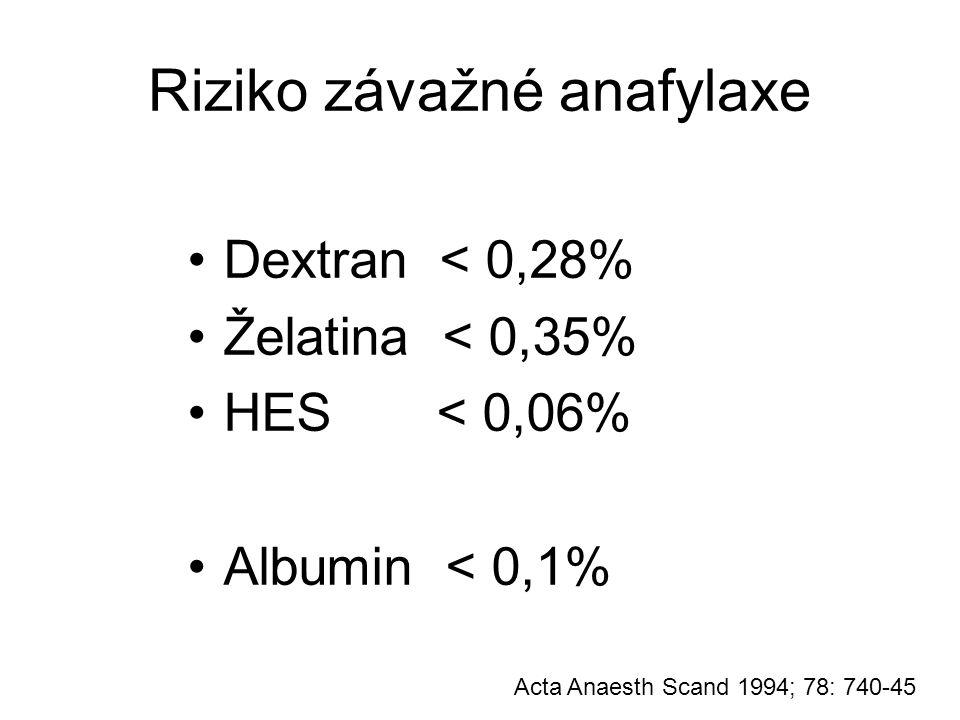 Riziko závažné anafylaxe Dextran < 0,28% Želatina < 0,35% HES < 0,06% Albumin < 0,1% Acta Anaesth Scand 1994; 78: 740-45