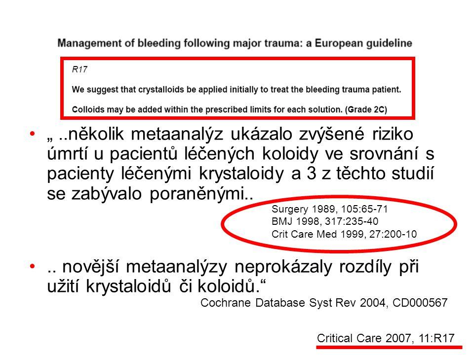 """Critical Care 2007, 11:R17 """"..několik metaanalýz ukázalo zvýšené riziko úmrtí u pacientů léčených koloidy ve srovnání s pacienty léčenými krystaloidy"""