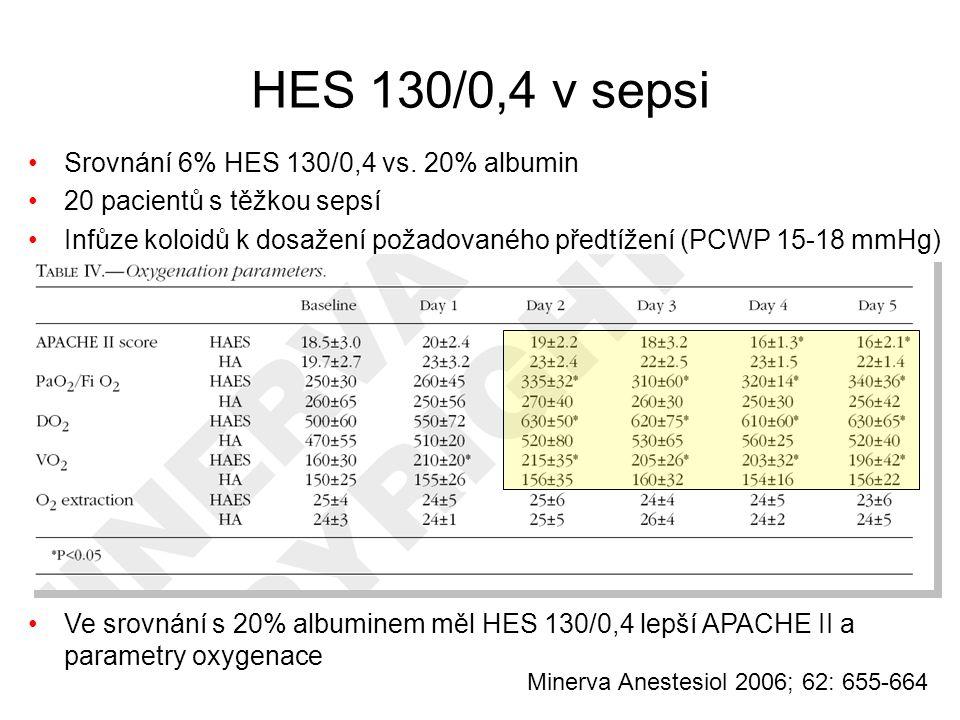 HES 130/0,4 v sepsi Minerva Anestesiol 2006; 62: 655-664 Srovnání 6% HES 130/0,4 vs. 20% albumin 20 pacientů s těžkou sepsí Infůze koloidů k dosažení