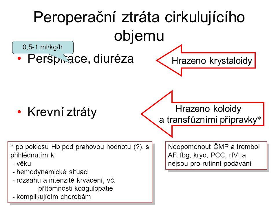 Peroperační ztráta cirkulujícího objemu Perspirace, diuréza Krevní ztráty Hrazeno krystaloidy Hrazeno koloidy a transfůzními přípravky * * po poklesu