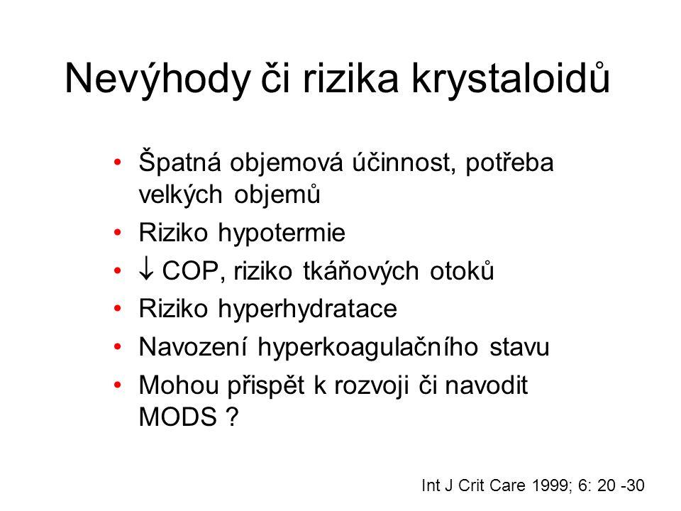 Nevýhody či rizika krystaloidů Špatná objemová účinnost, potřeba velkých objemů Riziko hypotermie  COP, riziko tkáňových otoků Riziko hyperhydratace