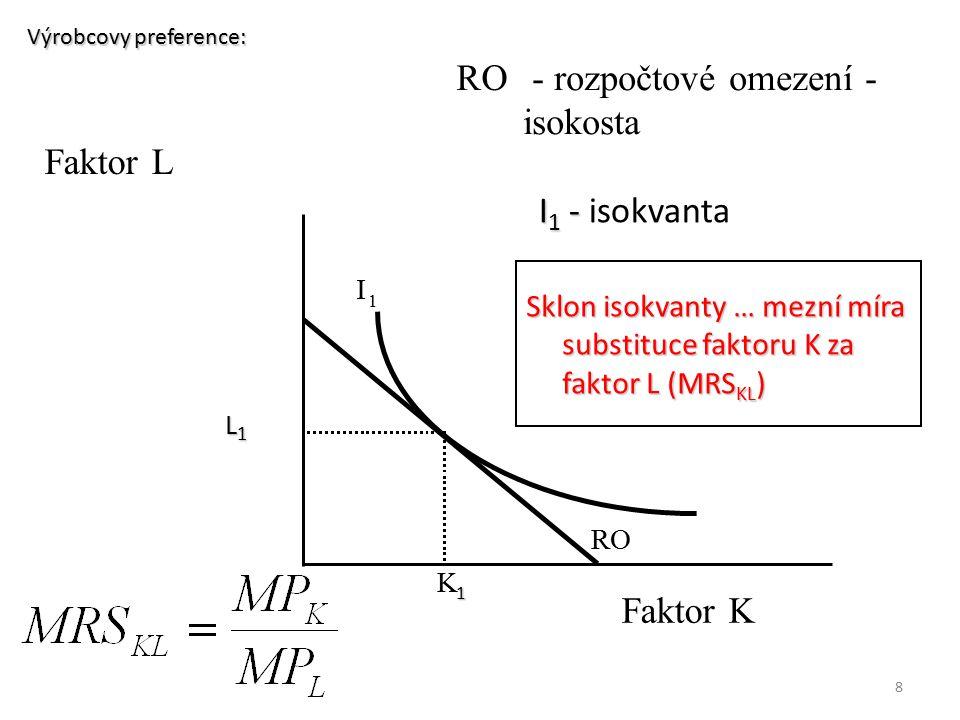 8 Výrobcovy preference: I 1 Faktor K Faktor L RO - rozpočtové omezení - isokosta K 1 L1L1L1L1 I 1 - I 1 - isokvanta Sklon isokvanty … mezní míra subst