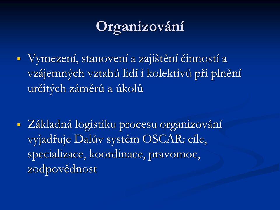 Organizování  Vymezení, stanovení a zajištění činností a vzájemných vztahů lidí i kolektivů při plnění určitých záměrů a úkolů  Základná logistiku p