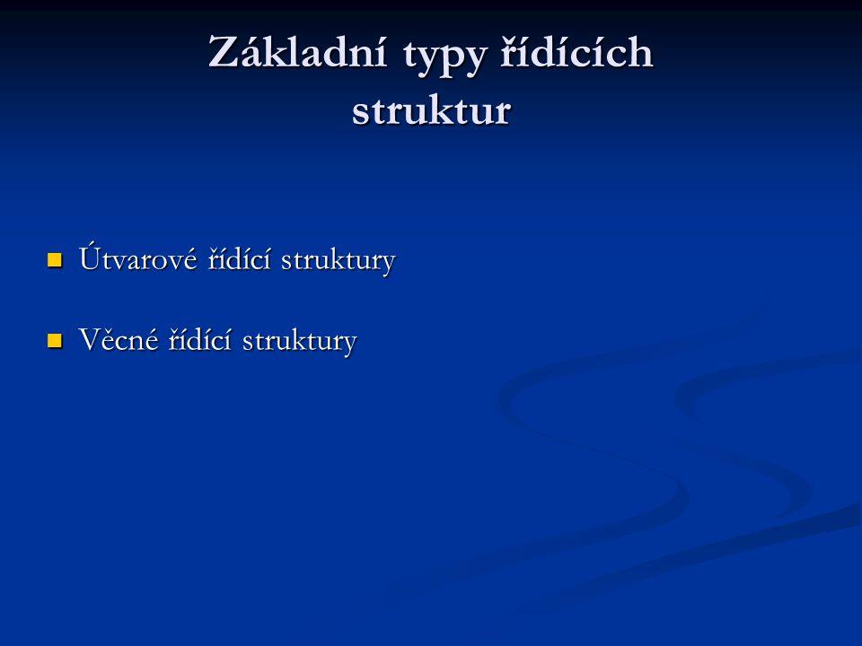 Základní typy řídících struktur Útvarové řídící struktury Útvarové řídící struktury Věcné řídící struktury Věcné řídící struktury