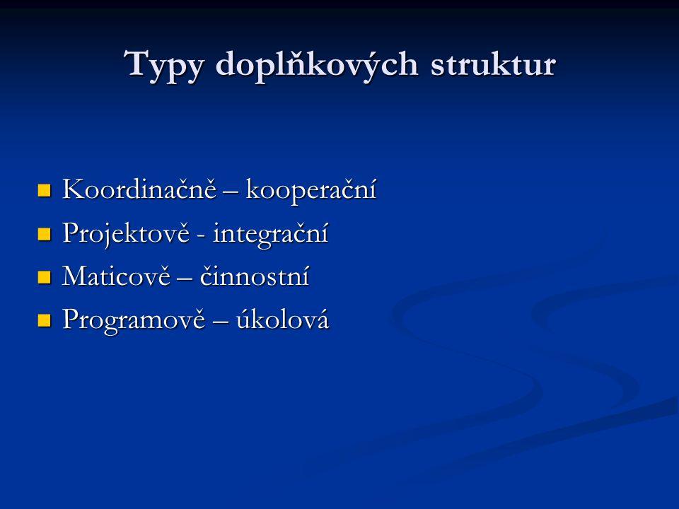 Typy doplňkových struktur Koordinačně – kooperační Koordinačně – kooperační Projektově - integrační Projektově - integrační Maticově – činnostní Matic