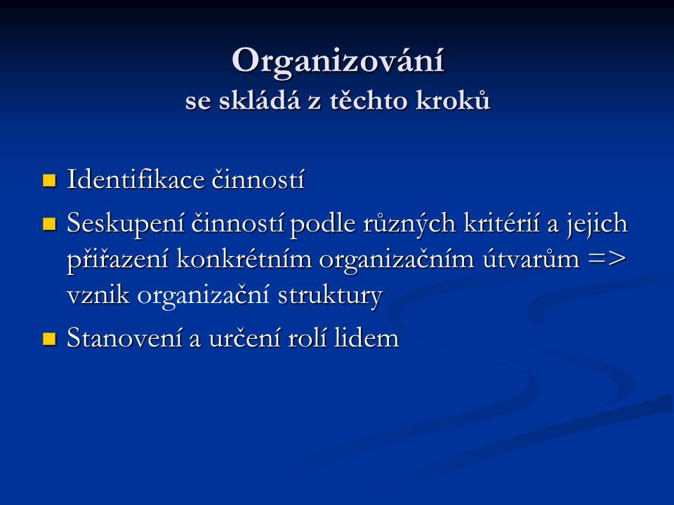 Organizování se skládá z těchto kroků Identifikace činností Identifikace činností Seskupení činností podle různých kritérií a jejich přiřazení konkrét
