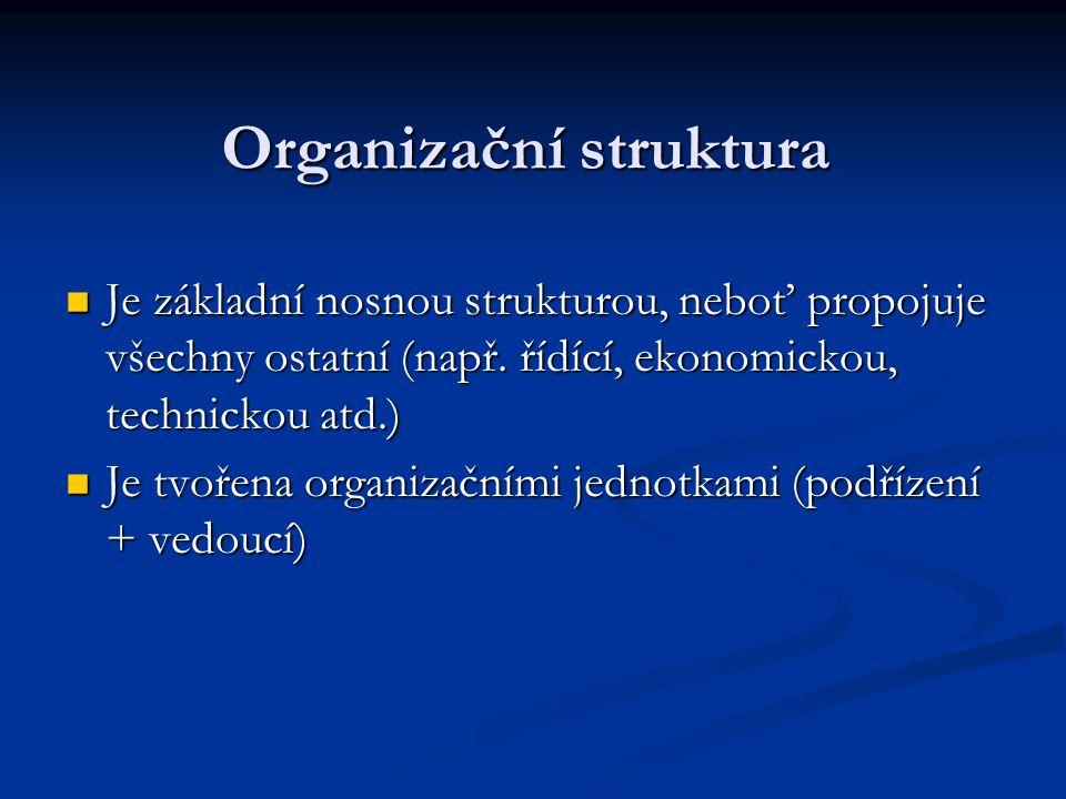 Organizační struktura Je základní nosnou strukturou, neboť propojuje všechny ostatní (např. řídící, ekonomickou, technickou atd.) Je základní nosnou s