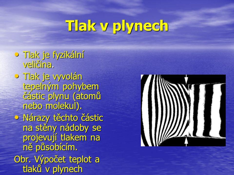 Tlak v plynech Tlak je fyzikální veličina. Tlak je fyzikální veličina. Tlak je vyvolán tepelným pohybem částic plynu (atomů nebo molekul). Tlak je vyv