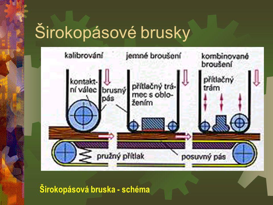 Širokopásové brusky OObrobek se přivádí rovnoběžně s rovinou broušení transportním pásem nad nebo pod brusný pás. Rozlišujeme stroje s válcovou zóno