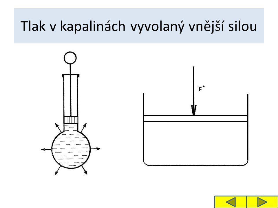 Pascalův zákon Působí-li vnější síla o velikosti F na rovinnou plochu o obsahu S povrchu uzavřeného objemu kapaliny a žádné jiné síly na kapalinu nepůsobí, vznikne v kapalině tlak, který je ve všech místech kapaliny stejný.