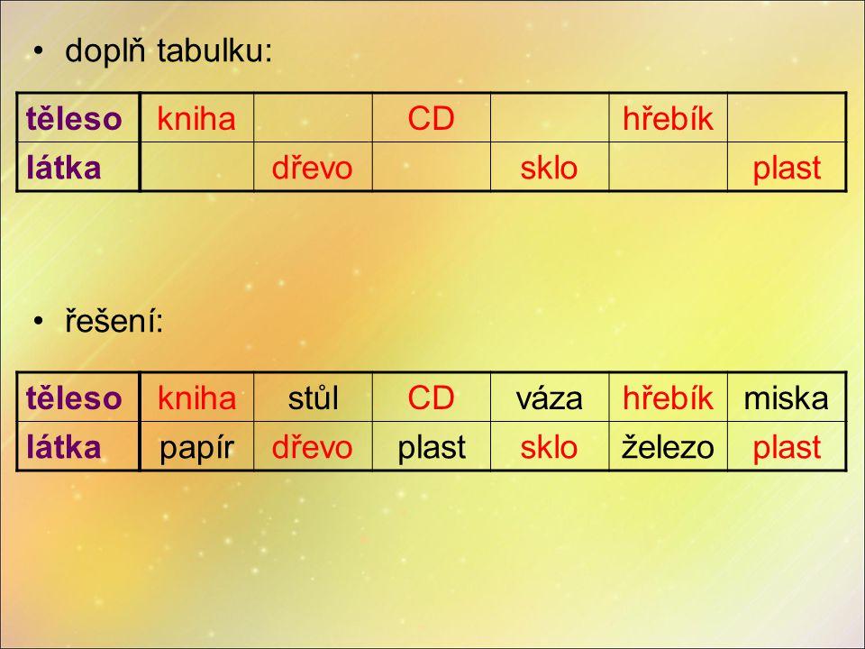 doplň tabulku: řešení: tělesoknihaCDhřebík látkadřevoskloplast tělesoknihastůlCDvázahřebíkmiska látkapapírdřevoplastskloželezoplast