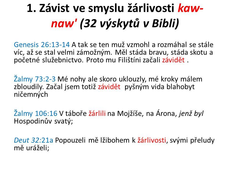 1. Závist ve smyslu žárlivosti kaw- naw' (32 výskytů v Bibli) Genesis 26:13-14 A tak se ten muž vzmohl a rozmáhal se stále víc, až se stal velmi zámož