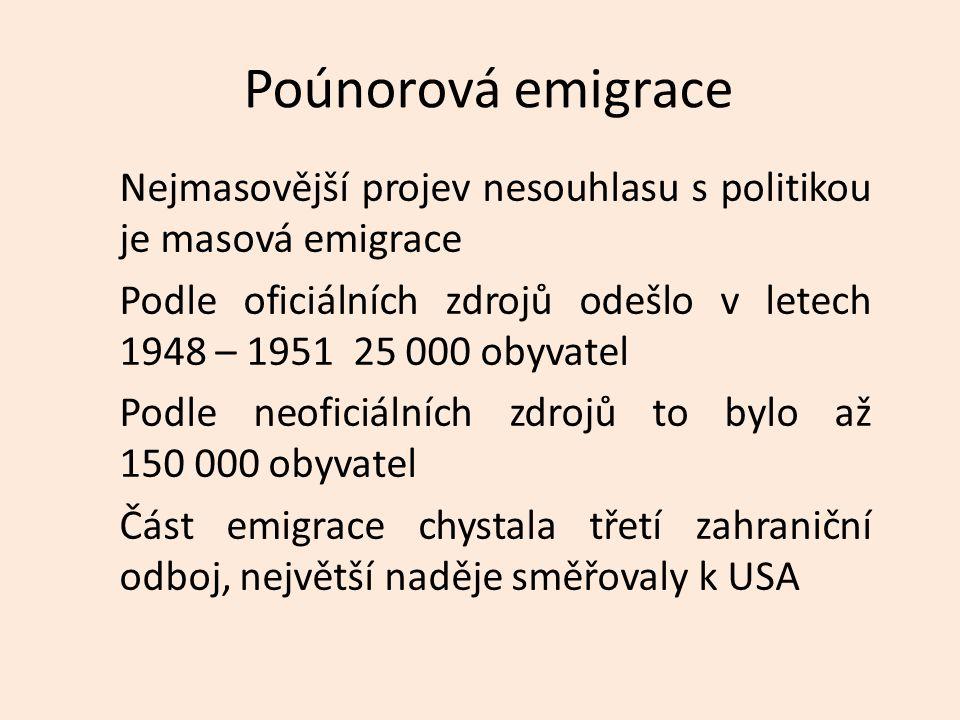 Poúnorová emigrace Nejmasovější projev nesouhlasu s politikou je masová emigrace Podle oficiálních zdrojů odešlo v letech 1948 – 1951 25 000 obyvatel Podle neoficiálních zdrojů to bylo až 150 000 obyvatel Část emigrace chystala třetí zahraniční odboj, největší naděje směřovaly k USA