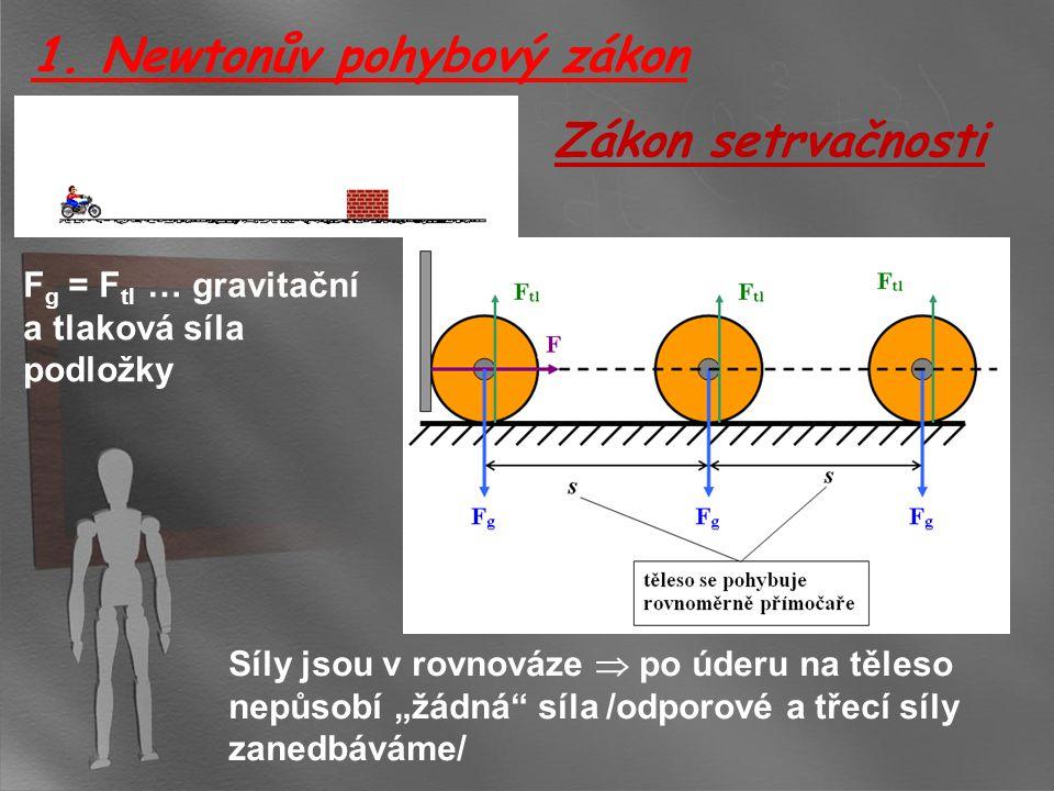 """1. Newtonův pohybový zákon Zákon setrvačnosti Síly jsou v rovnováze  po úderu na těleso nepůsobí """"žádná"""" síla /odporové a třecí síly zanedbáváme/ F g"""